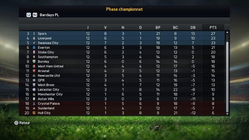 [FIFA 15] [Carrière Chris] Manchester United  Fifa_203
