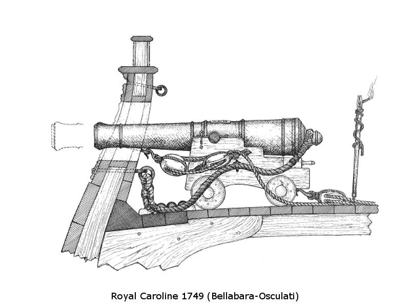 ROYAL CAROLINE (scala 1:48) - Pagina 2 Cannon10