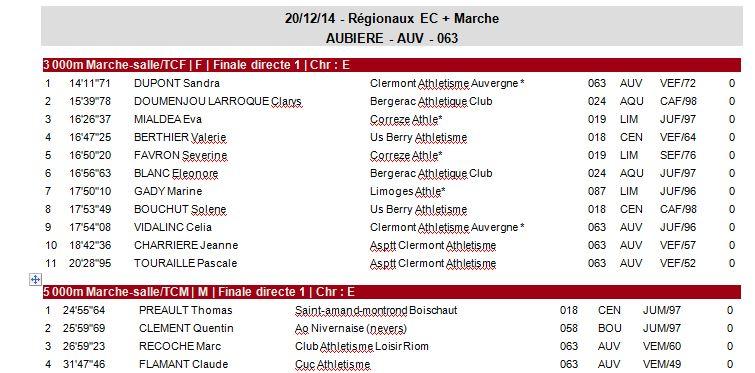 Régionaux Salle Auvergne - 20 Décembre 1_auv10