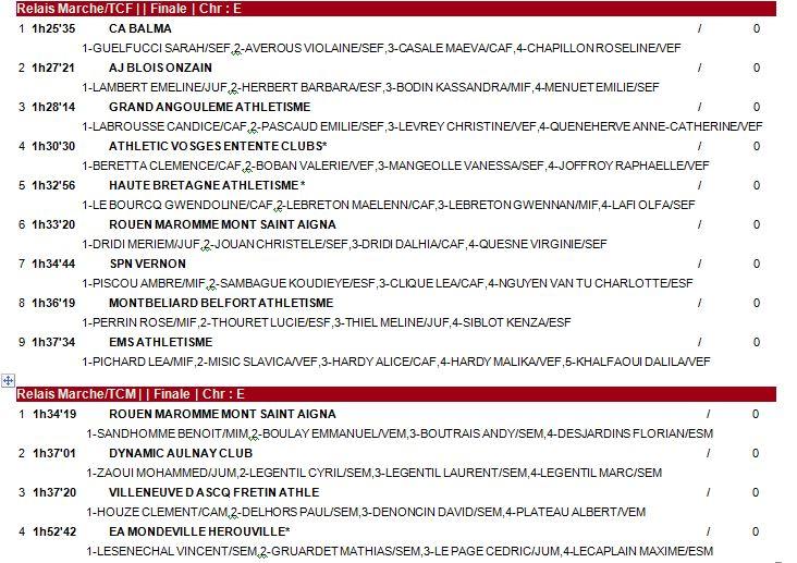 Championnat National de Relais Marche - Vineuil - 12 Octobre 1_rm10