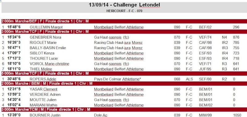 Challenge LETONDEL - 13 Septembre -HERICOURT Fc_112