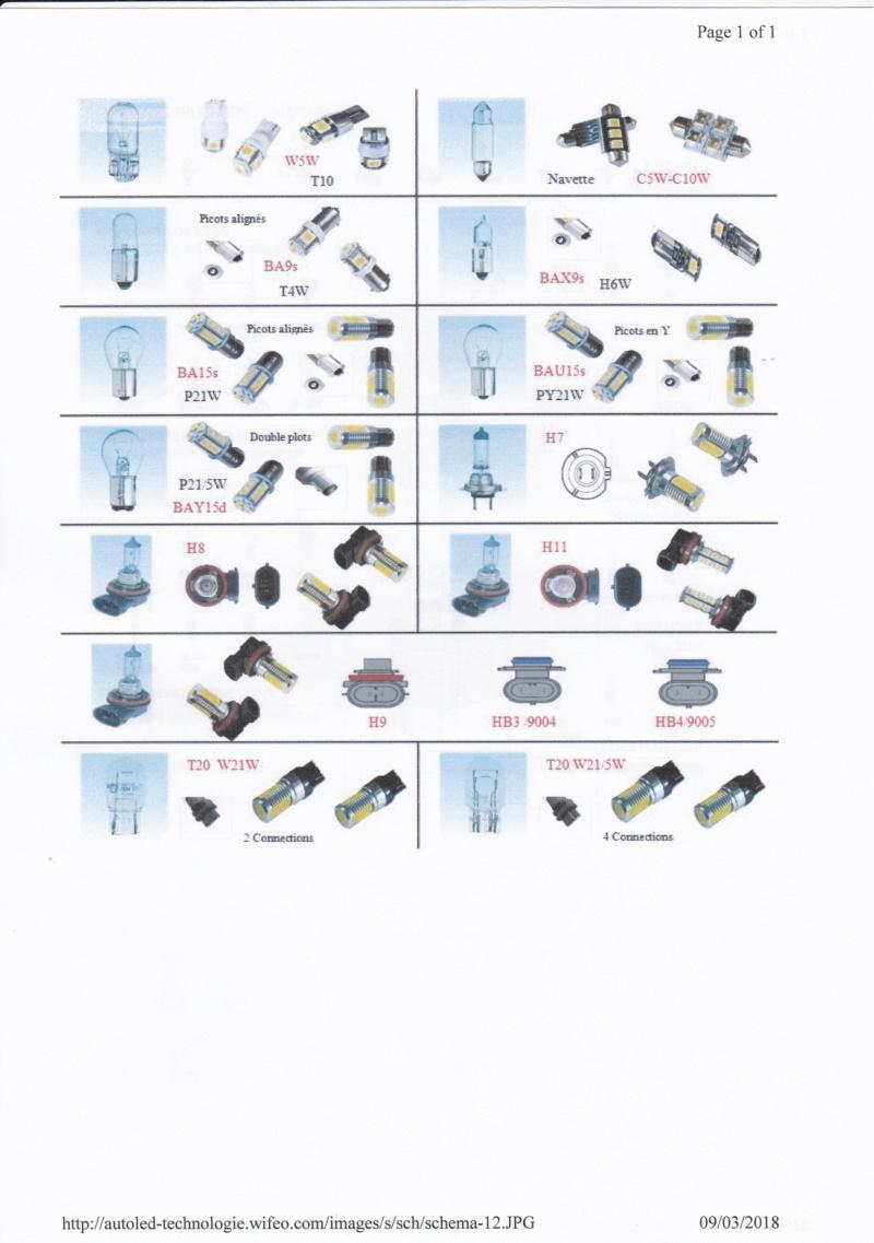 Circuit de clignotants absent Ampoul12