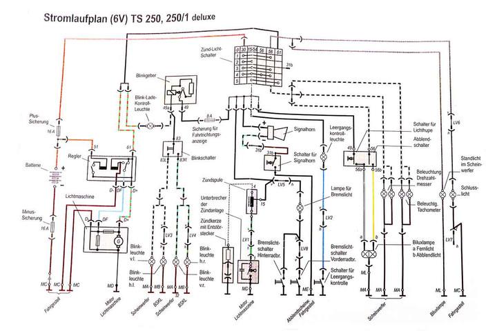 remise en route de ma 250TS/1 de 1981 - Page 12 Kabelb10