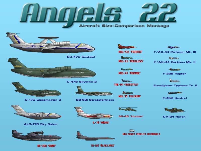 What-if avions et machines volantes Angels10