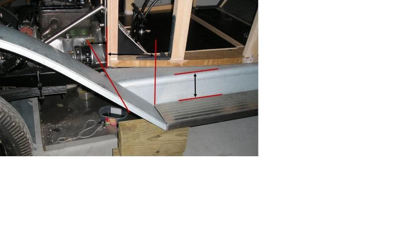Position des ailes et de l'auvent Cote-a10
