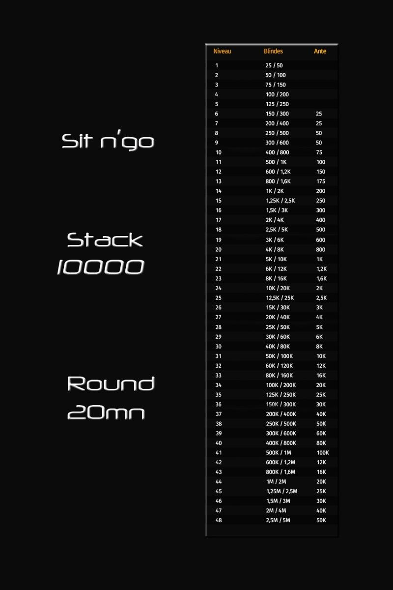 Tournois de fin d 'Année 2014 1000011