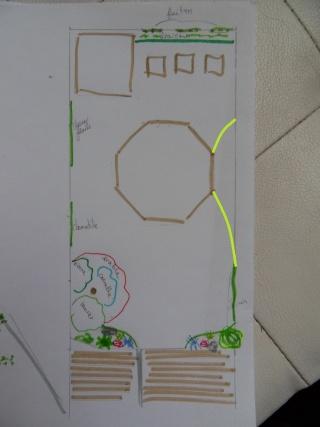 conseils pour petit jardin à relooker Prof10