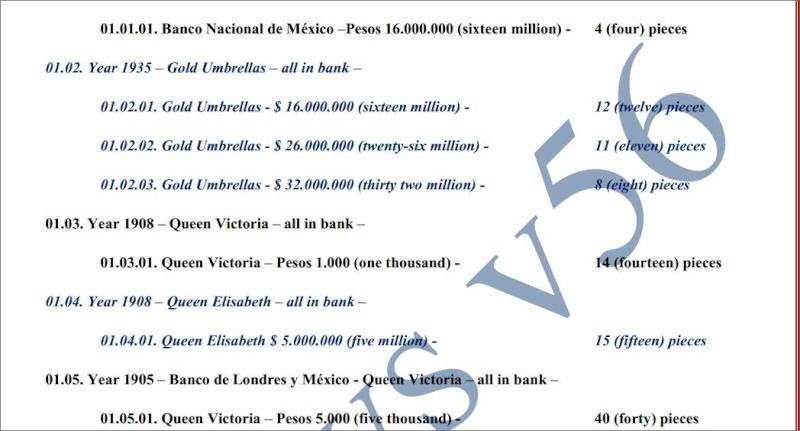 List of Bonds  Seller Swiss  , UBS  Bank  0110