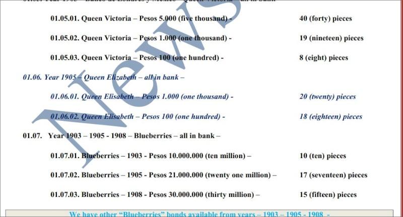 List of Bonds  Seller Swiss  , UBS  Bank  0210