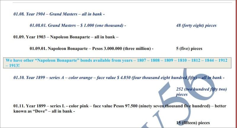 List of Bonds  Seller Swiss  , UBS  Bank  0310
