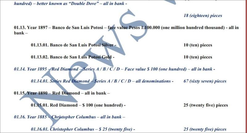List of Bonds  Seller Swiss  , UBS  Bank  0410
