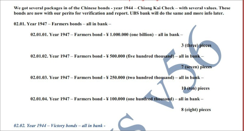 List of Bonds  Seller Swiss  , UBS  Bank  1010