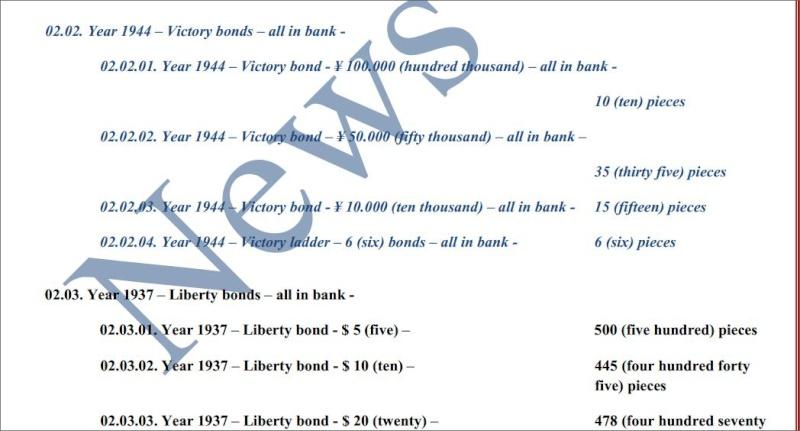List of Bonds  Seller Swiss  , UBS  Bank  1111