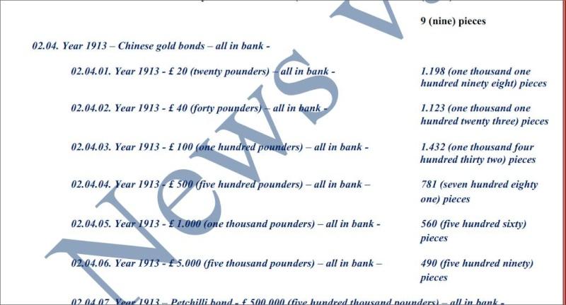 List of Bonds  Seller Swiss  , UBS  Bank  1410