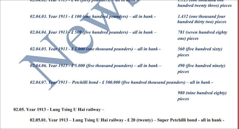 List of Bonds  Seller Swiss  , UBS  Bank  1510