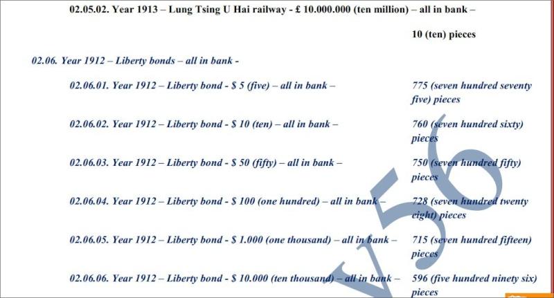 List of Bonds  Seller Swiss  , UBS  Bank  1610