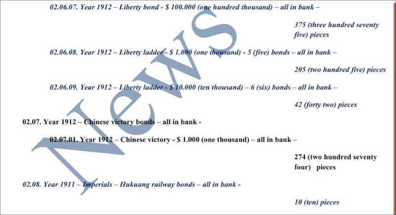 List of Bonds  Seller Swiss  , UBS  Bank  1710