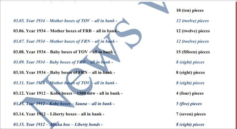 List of Bonds  Seller Swiss  , UBS  Bank  1910
