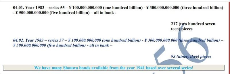List of Bonds  Seller Swiss  , UBS  Bank  2010