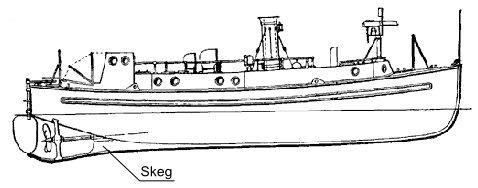 Skeg, en anglais, et en français? Ship_t10