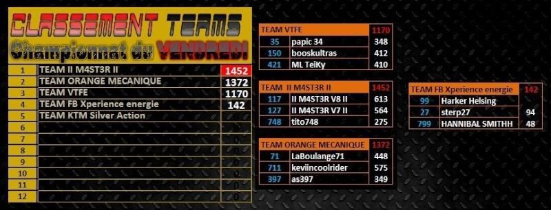MX1 vendredi 2014 Team10
