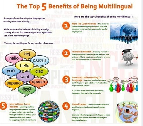 The Top 5 Benefits of Being Multilingual Temp216