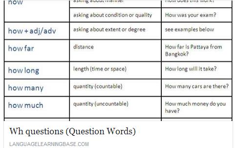 Language Learning Base - Page 6 Temp267