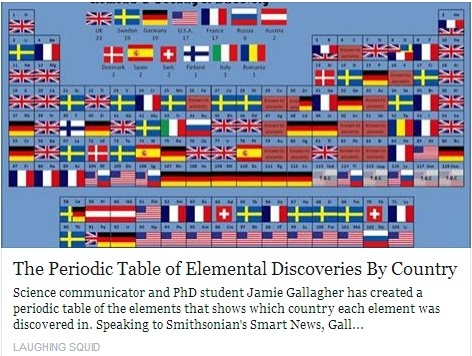 Element of mystery: Will periodic table get new resident? Temp73