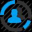 علم الإدارة والاتصال و إدارة التسويق و المبيعات