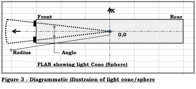 MSTS - Helpful Facts and Links - Part 31 (Lighting) Lighti13