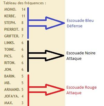 Xtrem Battlefield FuGs and friends le 17 Juillet a 21h!! Escoua11