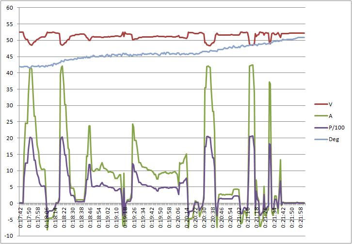 Modification controleur Sinus S06S  36V-17A ->  60V-55A Versio10