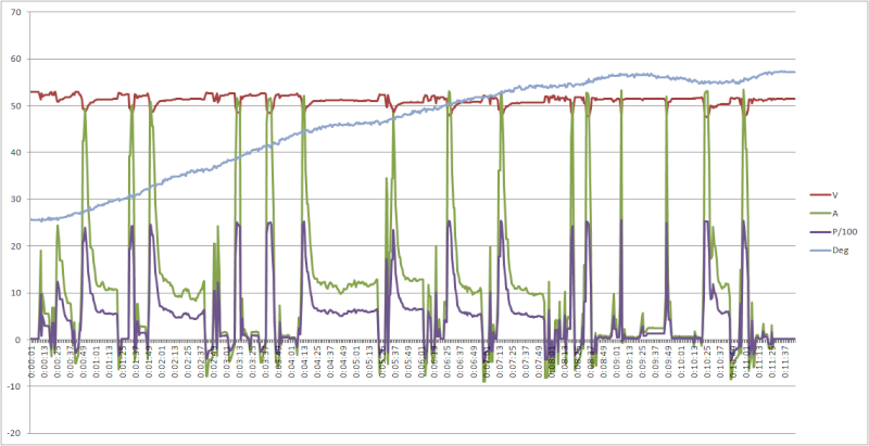 Modification controleur Sinus S06S  36V-17A ->  60V-55A Versio11