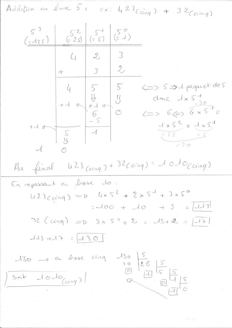 Bases de numération Base_a10