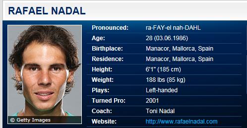 RAFAEL NADAL (Espagnol)  Rafa10