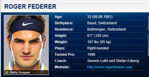 ROGER FEDERER (Suisse) - Page 20 Roger10