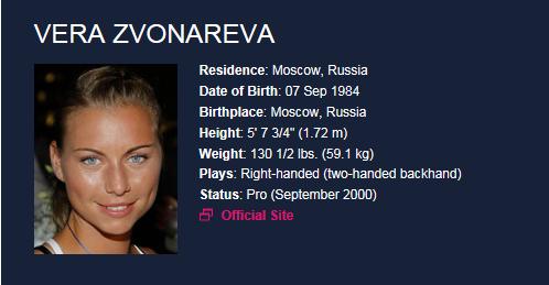 VERA ZVONAREVA (Russe) - Page 3 Vera10