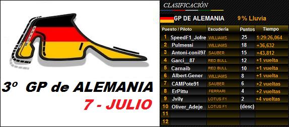 3- GP de  ALEMANIA