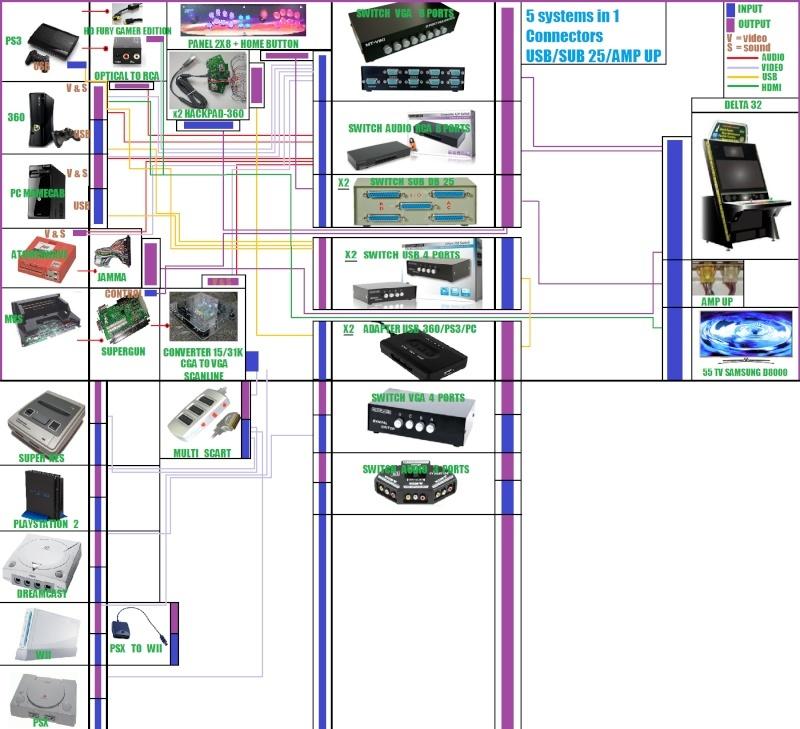 [TERMINÉ] Delta 32 HD River Service / Multi Systèmes 5 en 1 F11