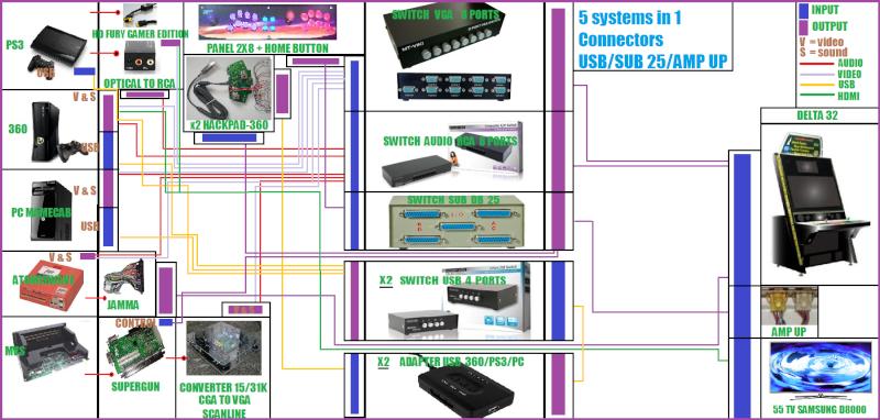 [TERMINÉ] Delta 32 HD River Service / Multi Systèmes 5 en 1 Final_11