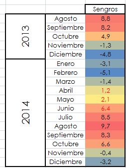 Datos y comentarios Proyecto Jous de Picos de Europa Nxga3110