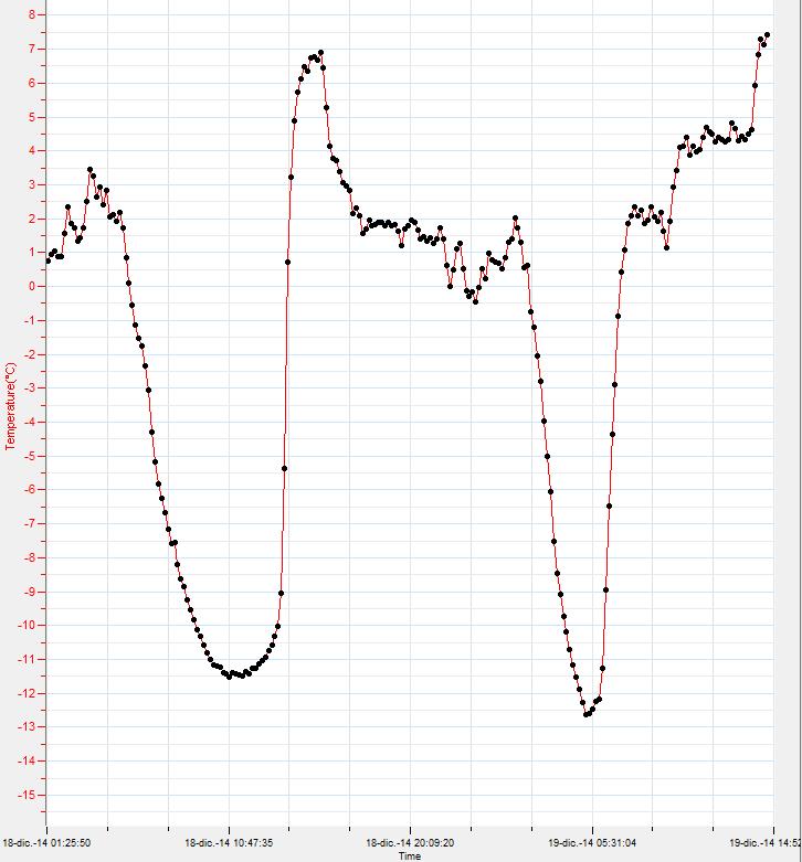 Datos y comentarios Proyecto Jous de Picos de Europa Xrhvo910