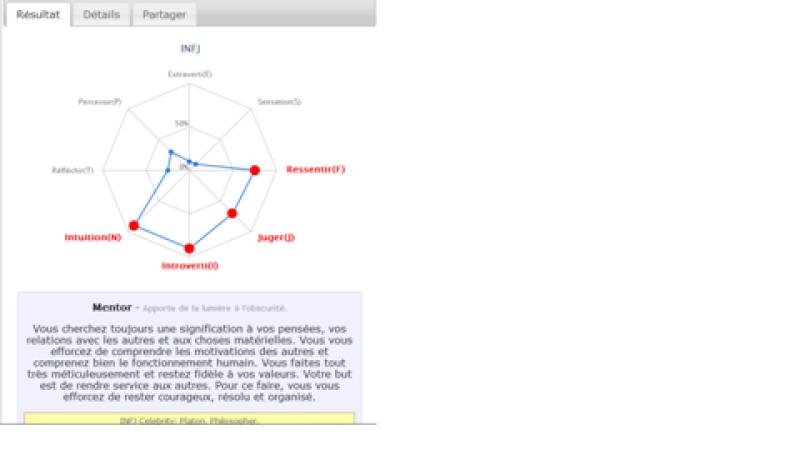 Test MBTI avec diagramme Mbti11