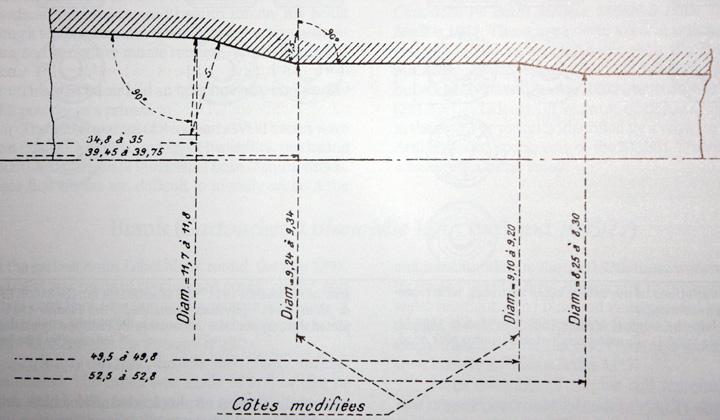 concernant la modification N Collet11