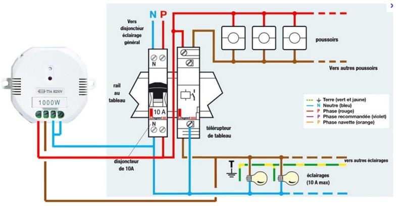 Module dio extra plat [TA3017/54758] avec telerupteur Schyma10