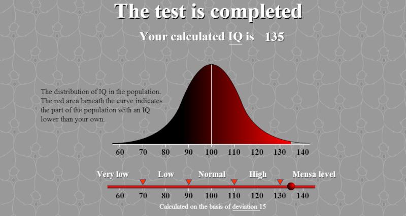 Qi test Qi10