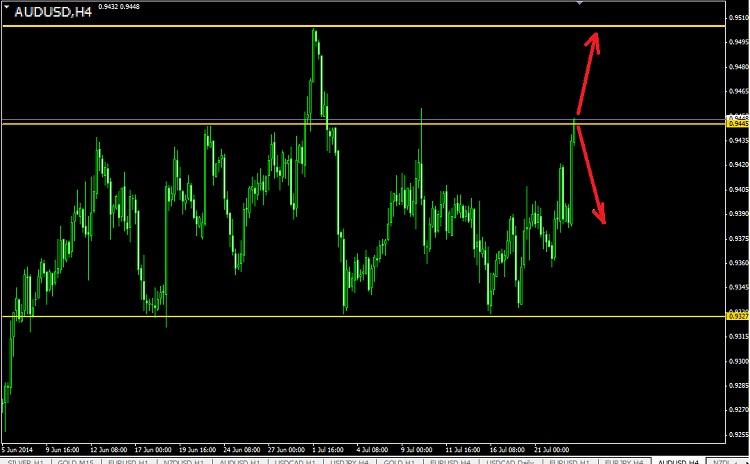 Торговля валютными парами audusd nzdusd usdcad ...jpy и т.д. - Страница 34 Audusd18