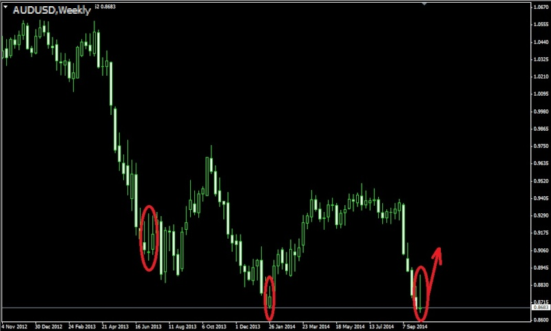 Торговля валютными парами audusd nzdusd usdcad ...jpy и т.д. - Страница 36 Audusd23