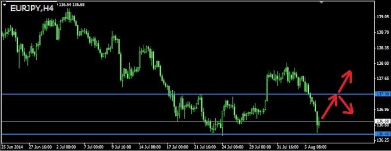 Торговля валютными парами audusd nzdusd usdcad ...jpy и т.д. - Страница 34 Eurdjp11
