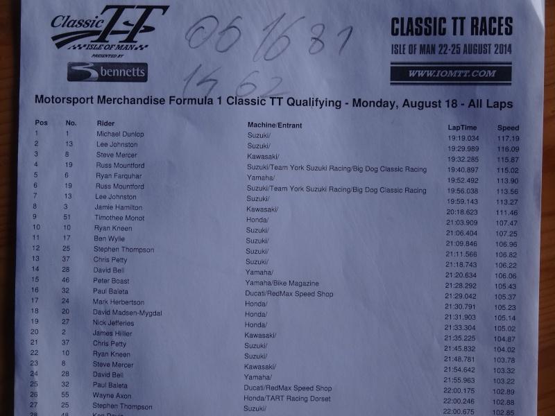 [Road Racing] Classic TT 2014 Dsc03517